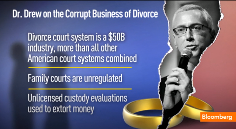 Dr Drew Pinsky discusses the 50 billion dollar annual industry created by divorce on Bloomberg TV. www.iDateDaily.com